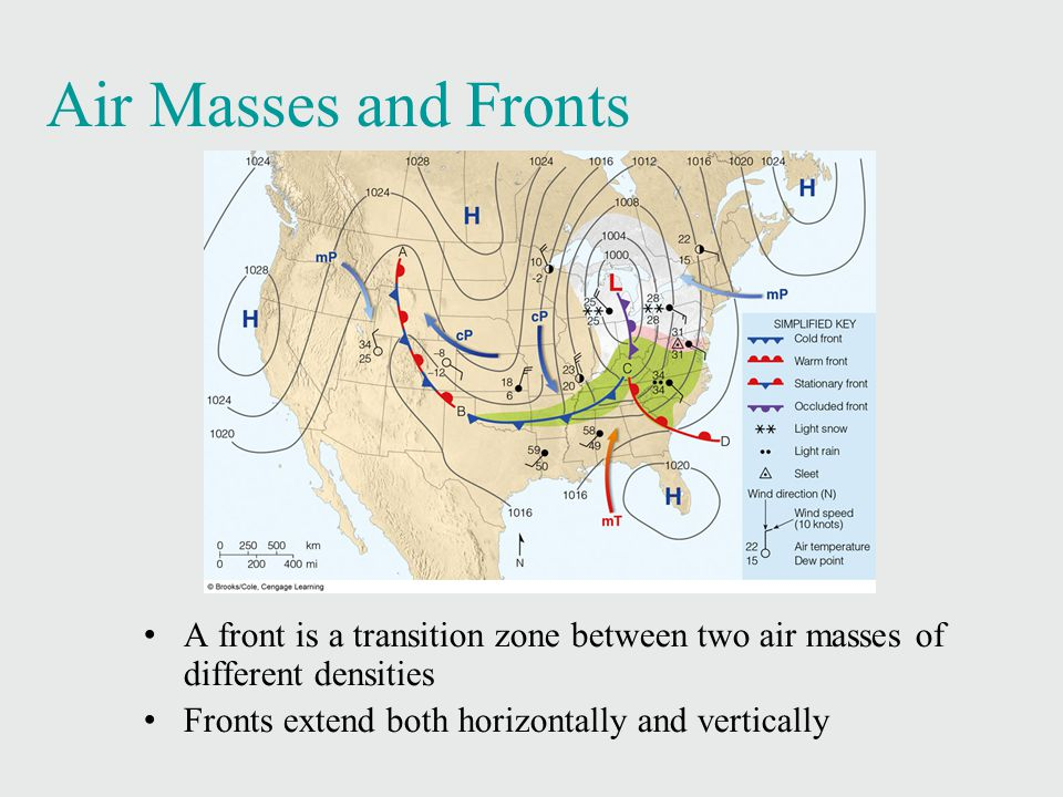 Air Masses and Fronts A front is a transition zone between two air masses of different densities Fronts extend both horizontally and vertically