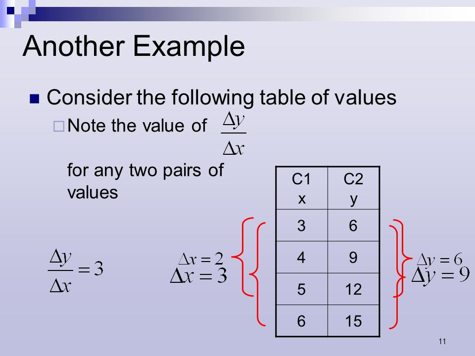 11 Another Example Consider the following table of values  Note the value of for any two pairs of values C1 x C2 y 36 49 512 615