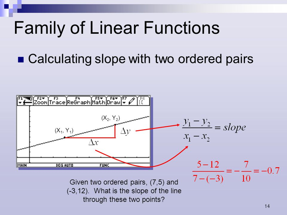14 Family of Linear Functions Calculating slope with two ordered pairs (X 1, Y 1 ) (X 2, Y 2 ) Given two ordered pairs, (7,5) and (-3,12).