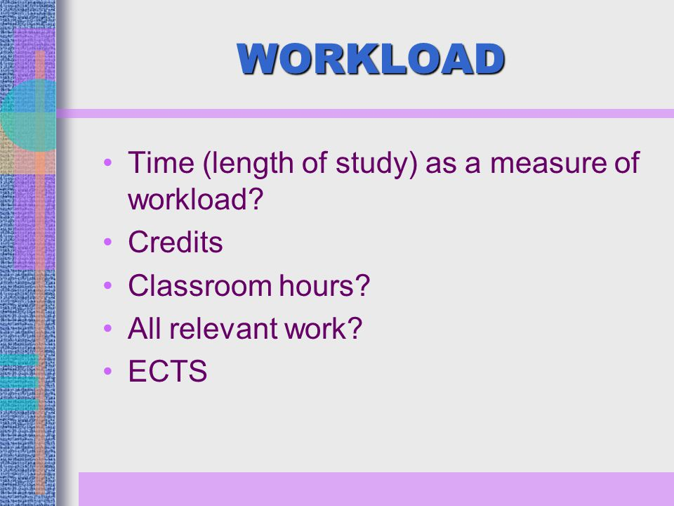 WORKLOAD Time (length of study) as a measure of workload.
