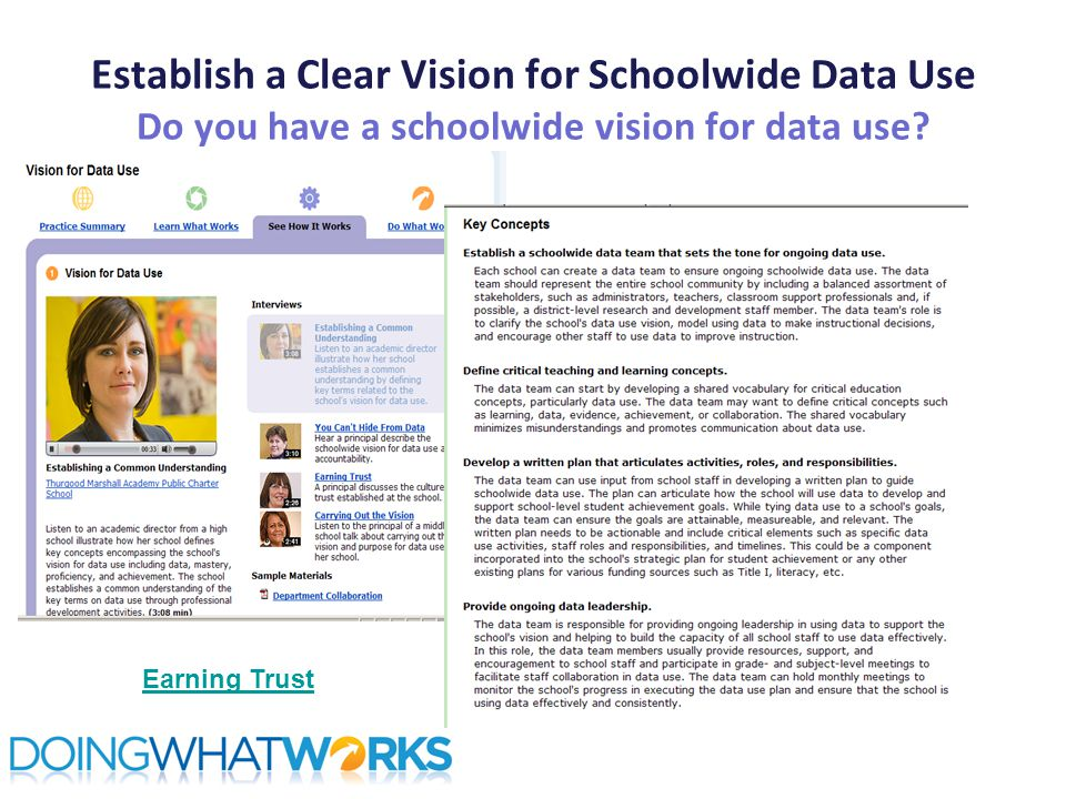 Establish a Clear Vision for Schoolwide Data Use Do you have a schoolwide vision for data use.