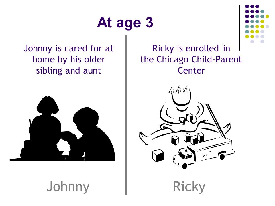 At age 3 JohnnyRicky Johnny is cared for at home by his older sibling and aunt Ricky is enrolled in the Chicago Child-Parent Center