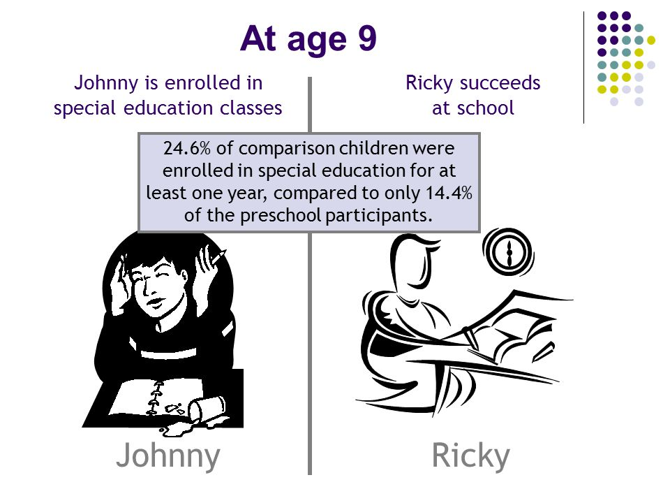 At age 9 Johnny is enrolled in special education classes Ricky succeeds at school RickyJohnny 24.6% of comparison children were enrolled in special ed