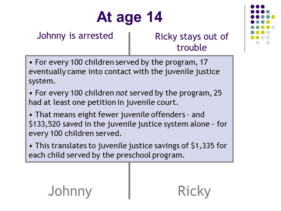 At age 14 JohnnyRicky Ricky stays out of trouble Johnny is arrested For every 100 children served by the program, 17 eventually came into contact with the juvenile justice system.