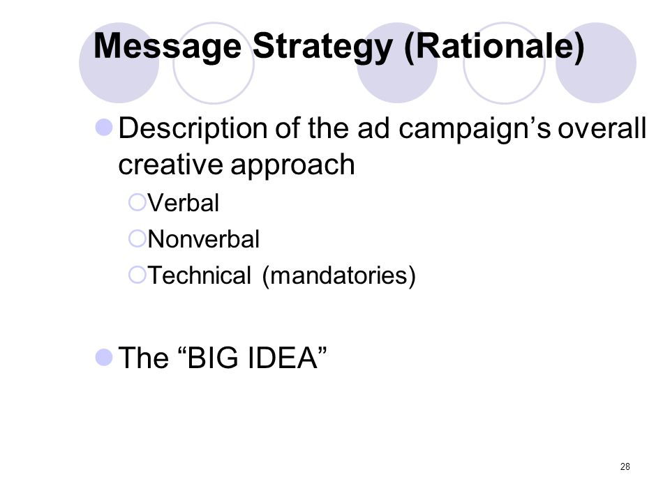 28 Message Strategy (Rationale) Description of the ad campaign's overall creative approach  Verbal  Nonverbal  Technical (mandatories) The BIG IDEA