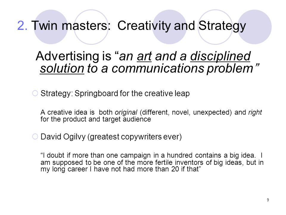 30 The Creative Process Explorer InsightObjectiveBrainstorm