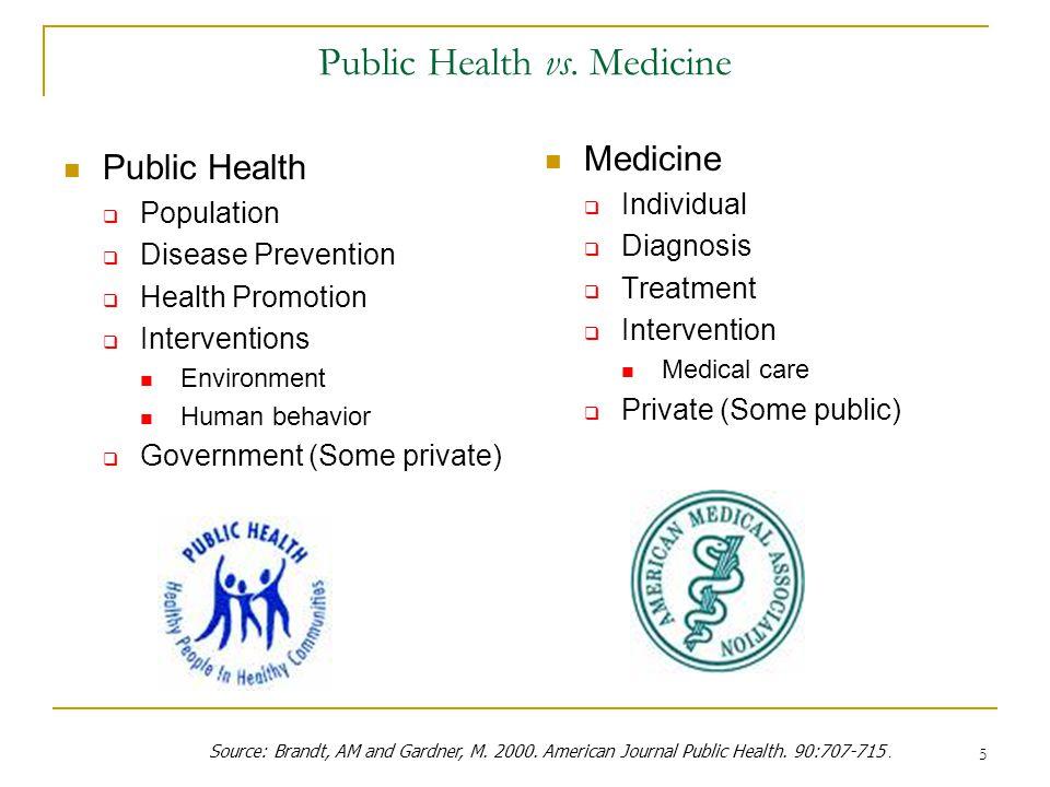 5 Public Health vs. Medicine Public Health  Population  Disease Prevention  Health Promotion  Interventions Environment Human behavior  Governmen