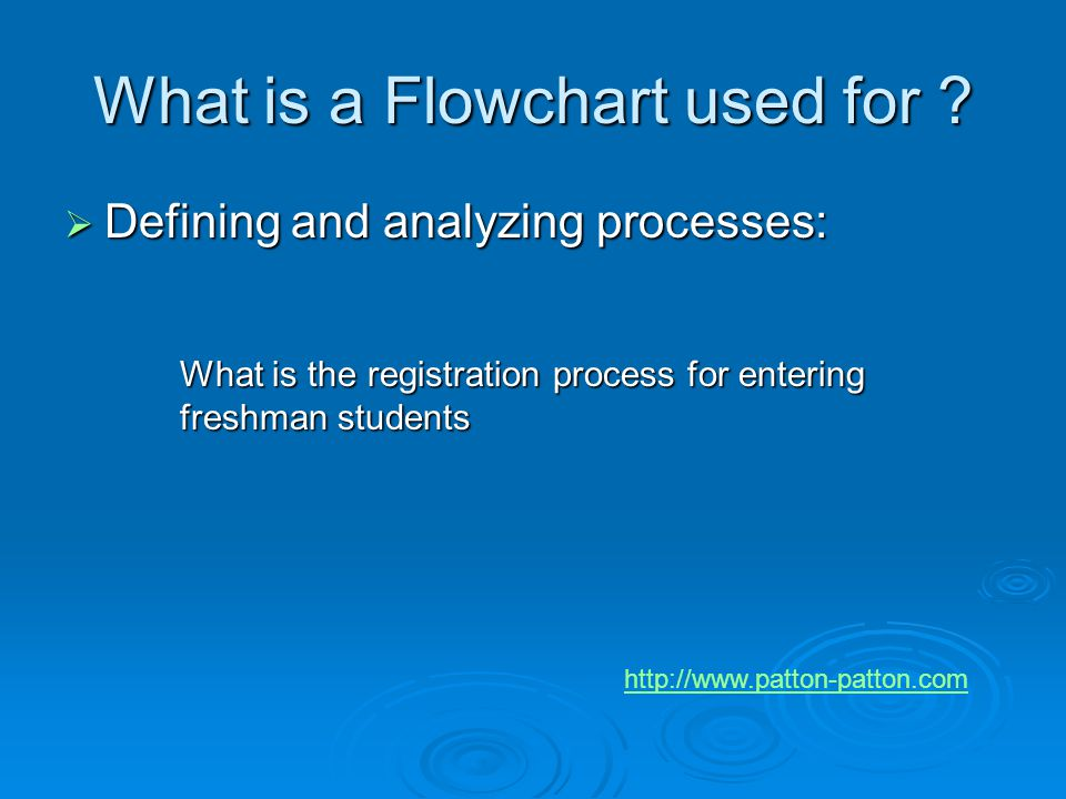 What is a Flowchart used for .