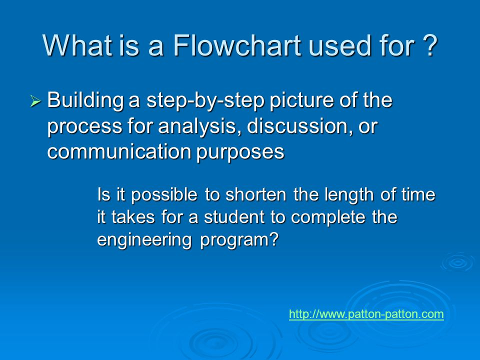 What is a Flowchart used for ?  Building a step-by-step picture of the process for analysis, discussion, or communication purposes Is it possible to