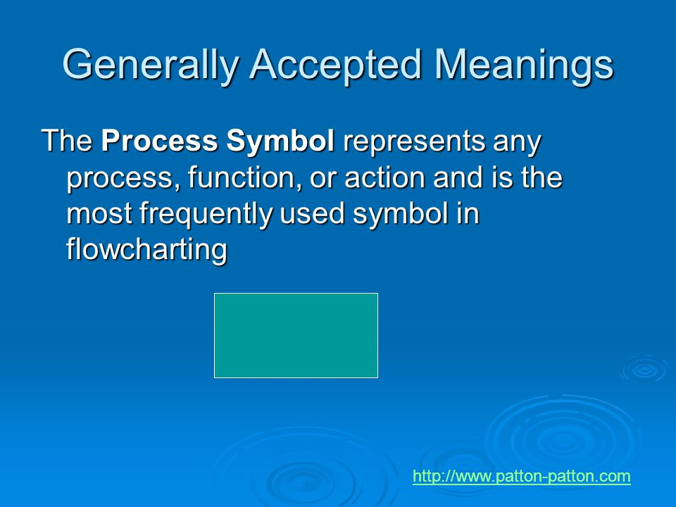 Generally Accepted Meanings The Process Symbol represents any process, function, or action and is the most frequently used symbol in flowcharting http