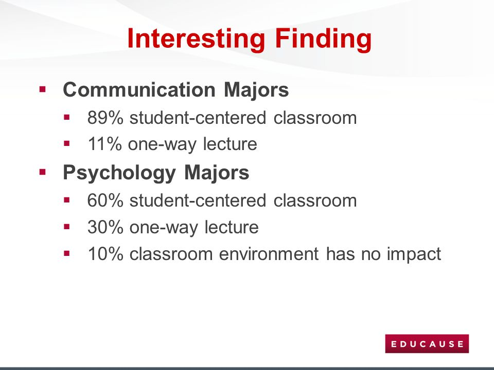 Interesting Finding  Communication Majors  89% student-centered classroom  11% one-way lecture  Psychology Majors  60% student-centered classroom