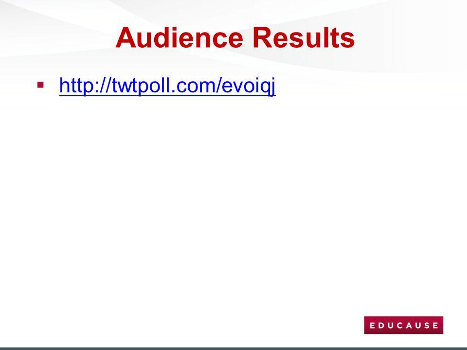 Audience Results  http://twtpoll.com/evoiqj http://twtpoll.com/evoiqj