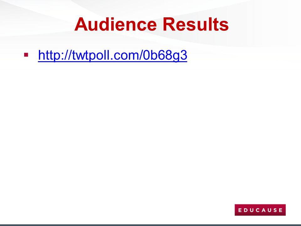 Audience Results  http://twtpoll.com/0b68g3 http://twtpoll.com/0b68g3