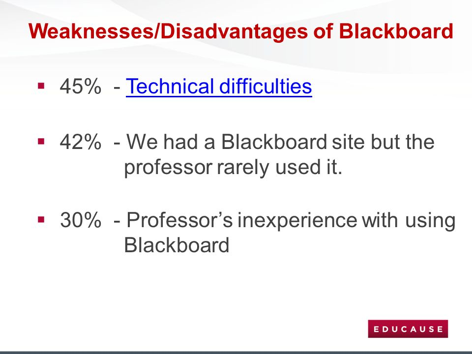 Weaknesses/Disadvantages of Blackboard  45% - Technical difficultiesTechnical difficulties  42% - We had a Blackboard site but the professor rarely