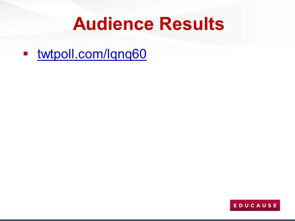 Audience Results  twtpoll.com/lqnq60 twtpoll.com/lqnq60