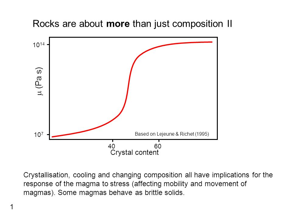 Rocks are about more than just composition II 40 60 10 7 10 14  (Pa s) Crystal content Based on Lejeune & Richet (1995) Crystallisation, cooling and changing composition all have implications for the response of the magma to stress (affecting mobility and movement of magmas).