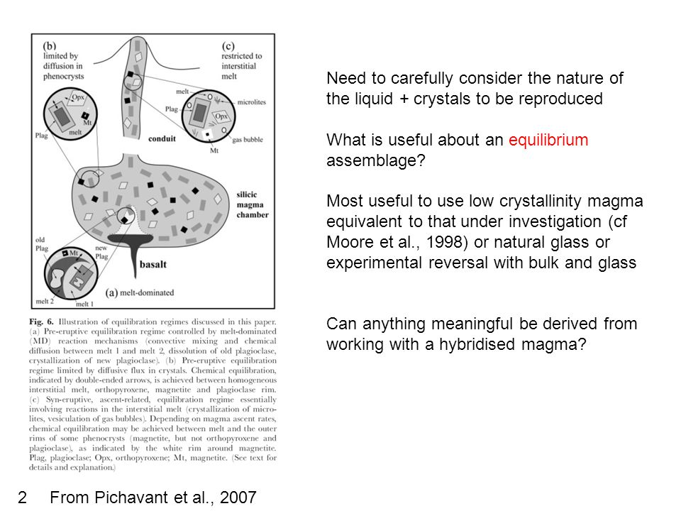 From Pichavant et al., 2007 Need to carefully consider the nature of the liquid + crystals to be reproduced What is useful about an equilibrium assemb
