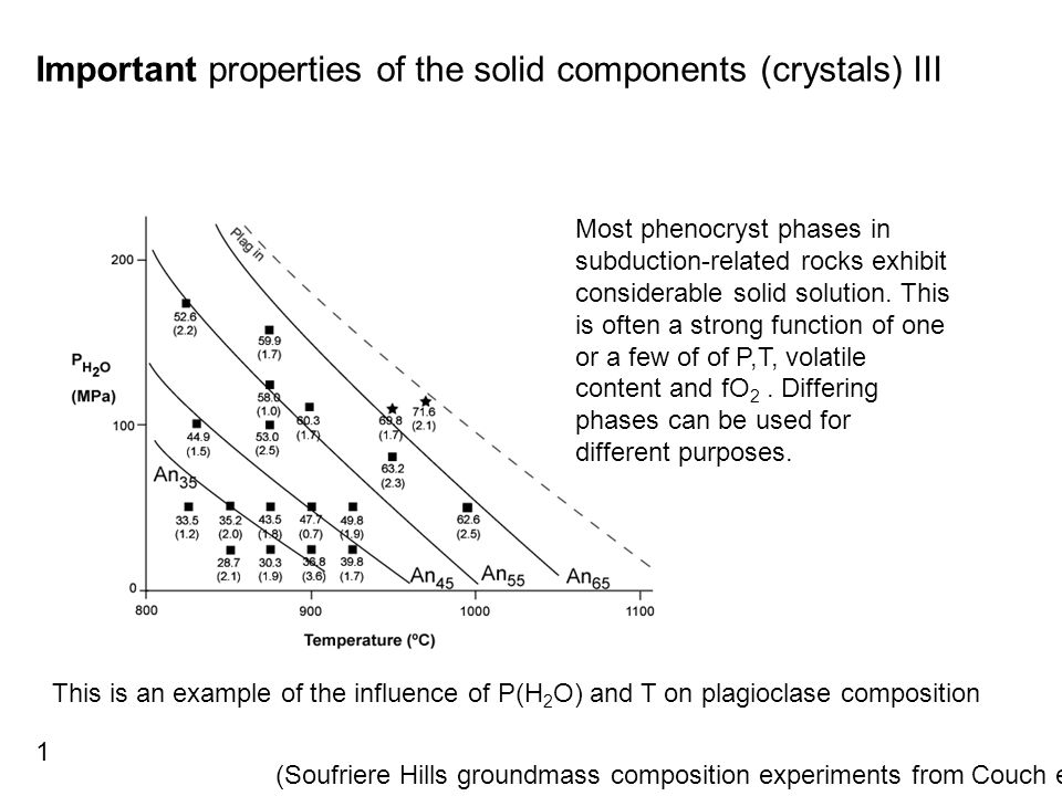 Important properties of the solid components (crystals) III (Soufriere Hills groundmass composition experiments from Couch et al., 2003) Most phenocry