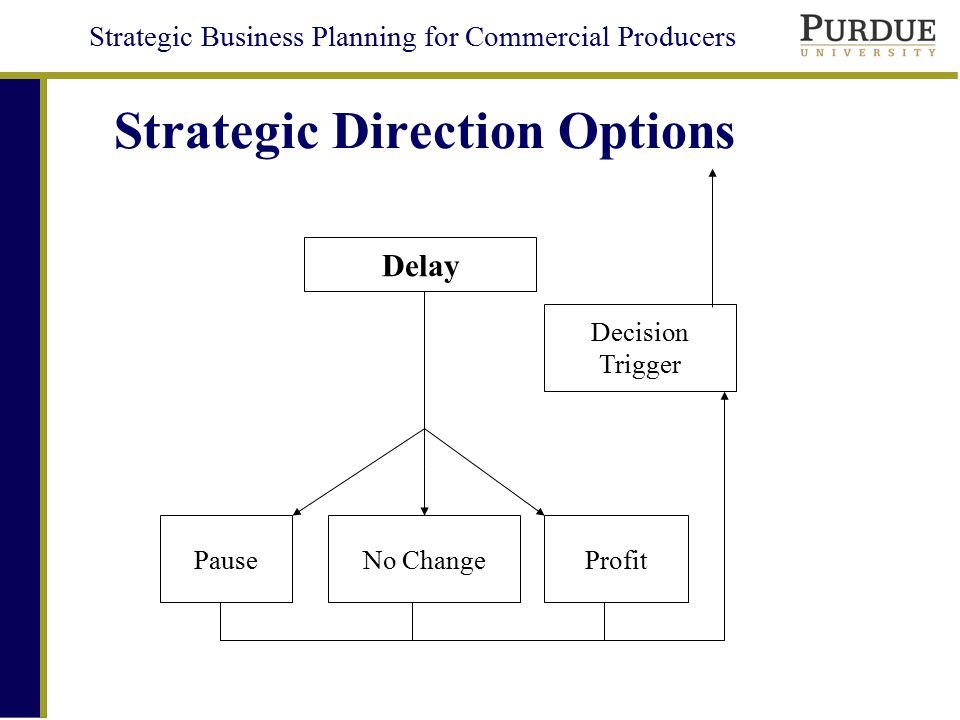 Strategic Business Planning for Commercial Producers Strategic Direction Options Contraction Consolidation Outsourcing Sole Supplier Preferred Provider Contract Grower Sellout Divest Bankruptcy Liquidation Retrenchment Turn aroundExit Captive Company