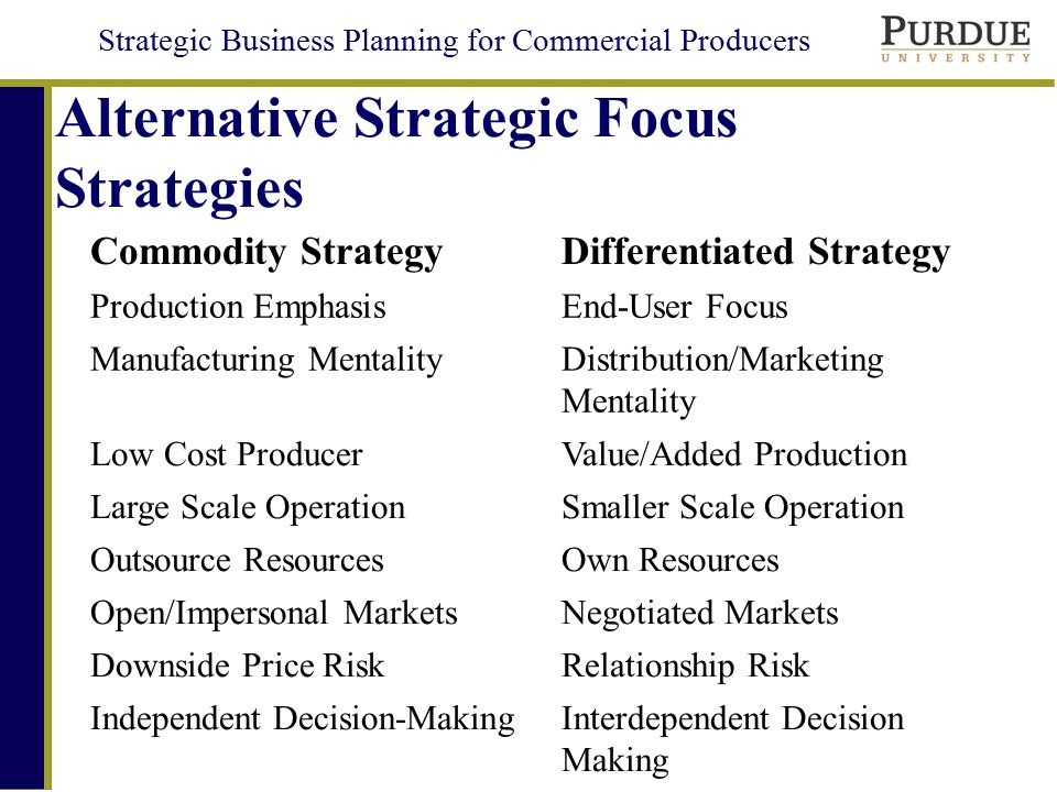 Strategic Business Planning for Commercial Producers  Direction  Growth  Delay  Retrenchment Key Strategic Decisions