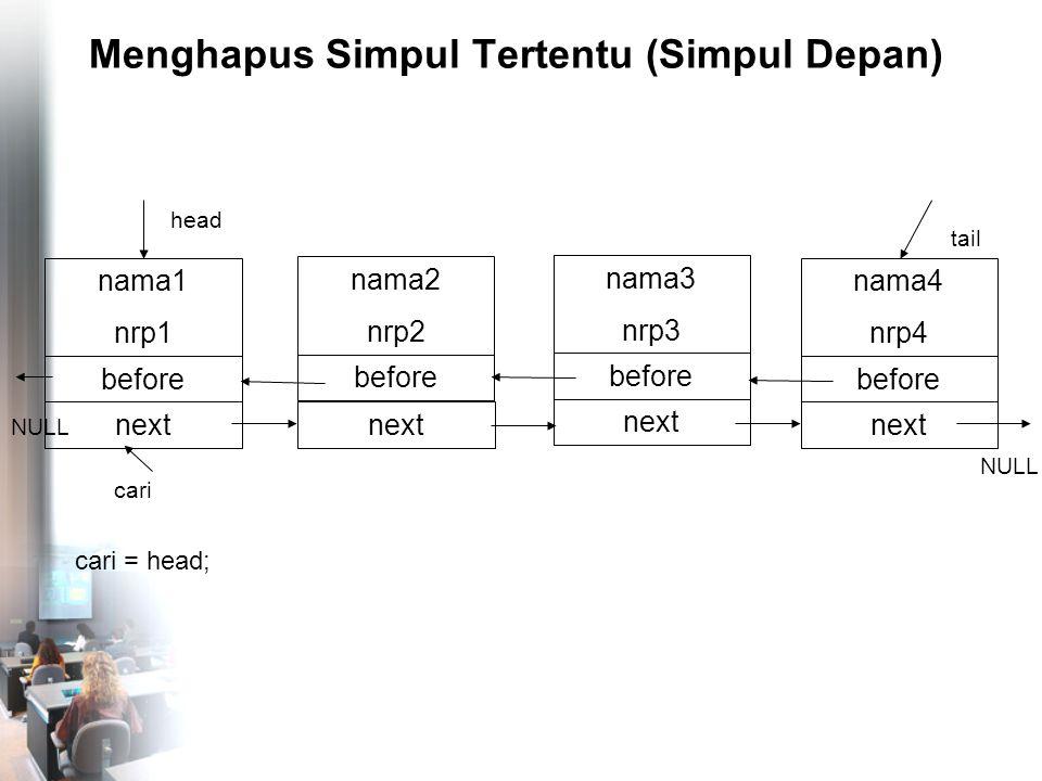Menghapus Simpul Tertentu (Simpul Depan) nama4 nrp4 before NULL tail nama1 nrp1 before head next nama2 nrp2 before next nama3 nrp3 before next NULL cari = head; cari