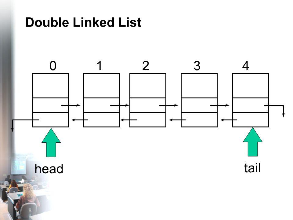 Deklarasi struct simpul { char nama[25]; int nrp; struct simpul *before; struct simpul *next; }; struct simpul *baru; nama nrp before simpul data pointer yg menunjuk simpul sebelumnya next pointer yg menunjuk simpul berikutnya
