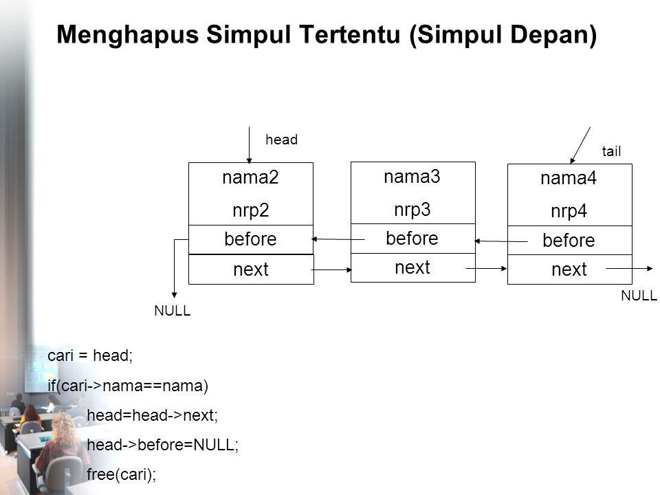 Menghapus Simpul Tertentu (Simpul Depan) nama4 nrp4 before NULL tail head next nama2 nrp2 before next nama3 nrp3 before next cari = head; if(cari->nama==nama) head=head->next; head->before=NULL; free(cari); NULL