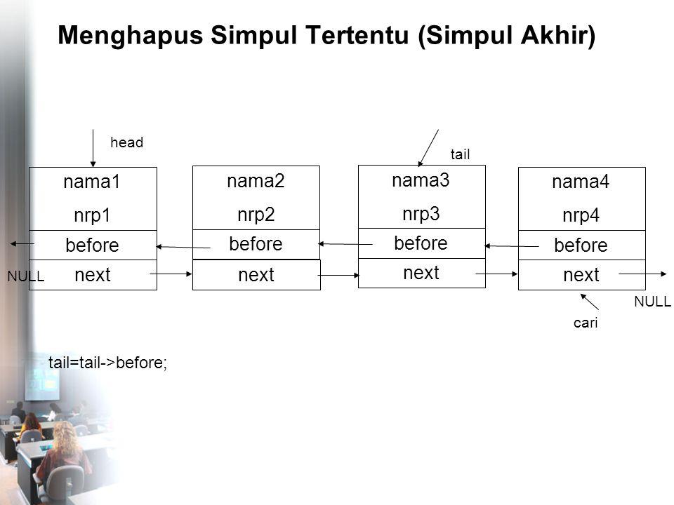 Menghapus Simpul Tertentu (Simpul Akhir) nama4 nrp4 before NULL tail nama1 nrp1 before head next nama2 nrp2 before next nama3 nrp3 before next NULL tail=tail->before; cari