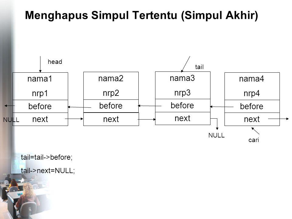 Menghapus Simpul Tertentu (Simpul Akhir) nama4 nrp4 before NULL tail nama1 nrp1 before head next nama2 nrp2 before next nama3 nrp3 before next NULL tail=tail->before; tail->next=NULL; cari