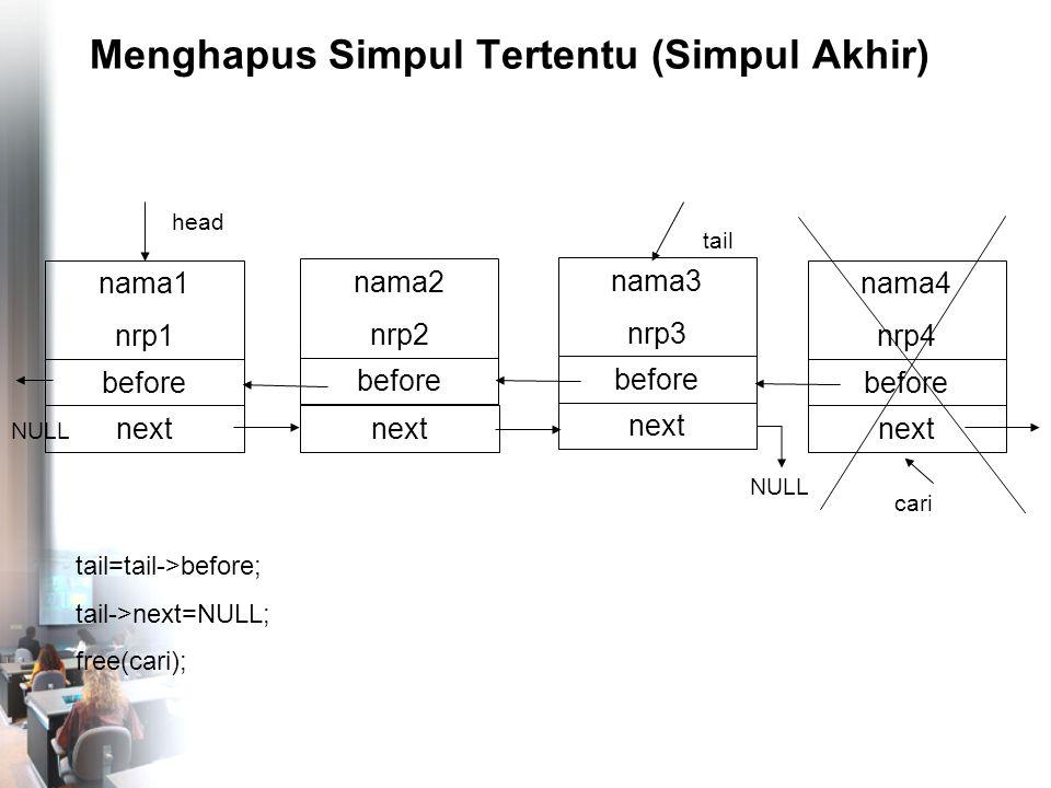 Menghapus Simpul Tertentu (Simpul Akhir) nama4 nrp4 before NULL tail nama1 nrp1 before head next nama2 nrp2 before next nama3 nrp3 before next NULL tail=tail->before; tail->next=NULL; free(cari); cari