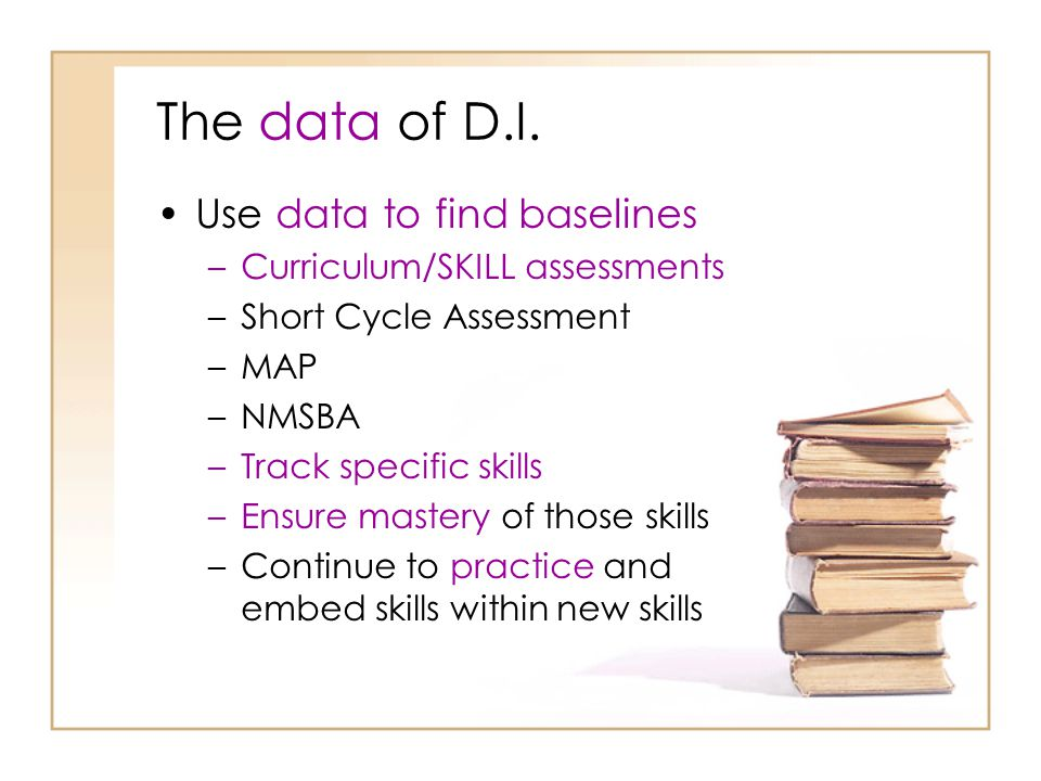 The data of D.I.