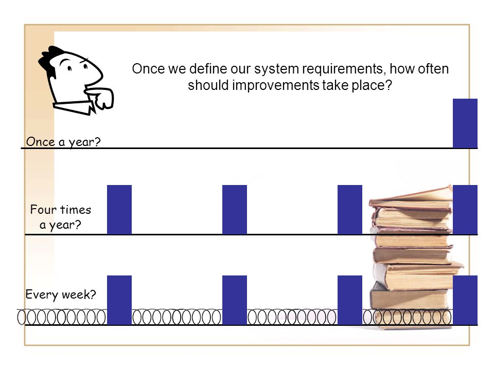 Once we define our system requirements, how often should improvements take place.