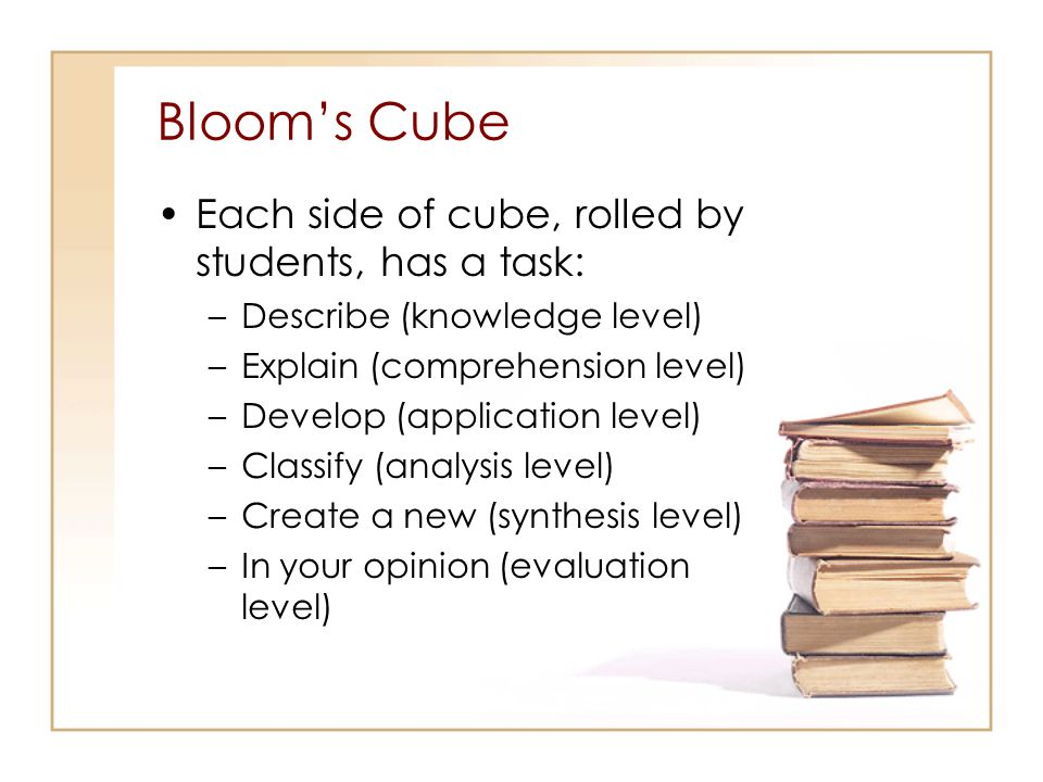 Bloom's Cube Each side of cube, rolled by students, has a task: –Describe (knowledge level) –Explain (comprehension level) –Develop (application level) –Classify (analysis level) –Create a new (synthesis level) –In your opinion (evaluation level)