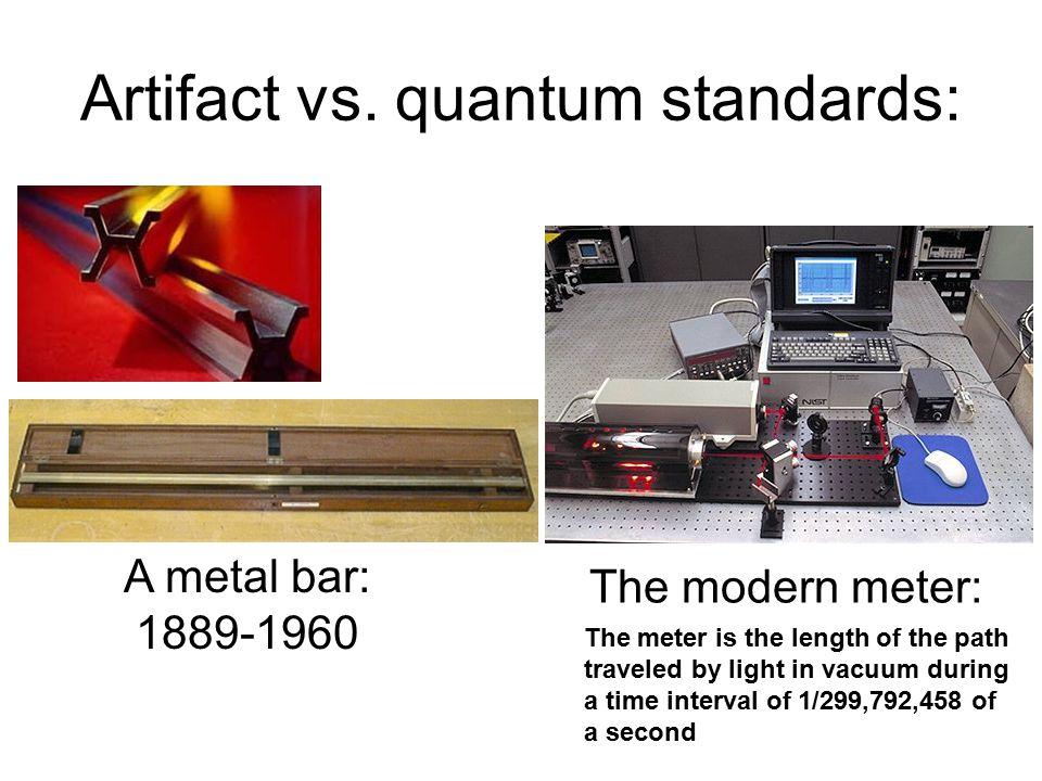 Artifact vs.