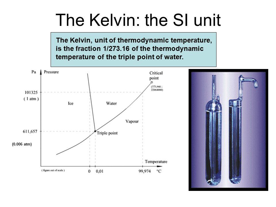 The Kelvin: the SI unit The Kelvin, unit of thermodynamic temperature, is the fraction 1/273.16 of the thermodynamic temperature of the triple point of water.