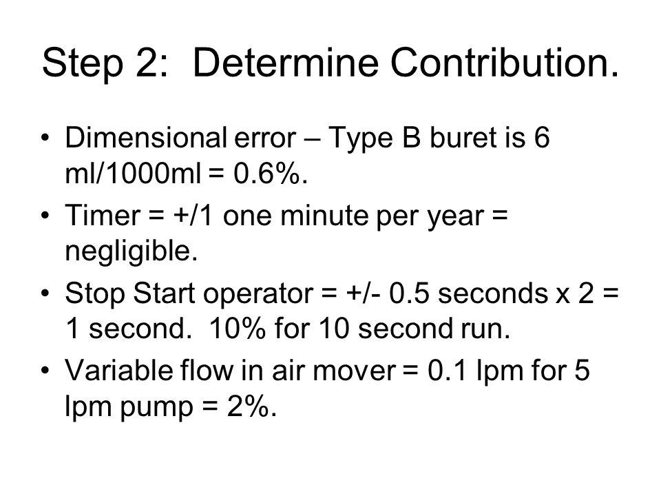Step 2: Determine Contribution.Dimensional error – Type B buret is 6 ml/1000ml = 0.6%.