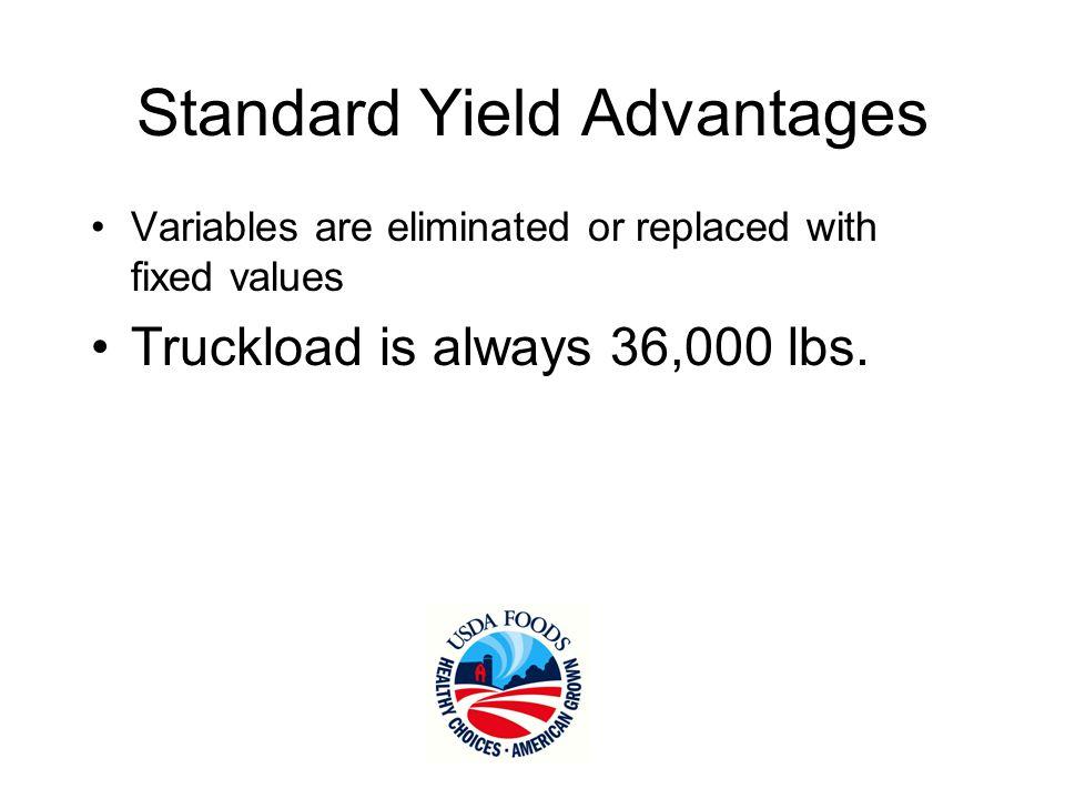 USDA Sets Standard Yield Chicken 74% Turkey 86%