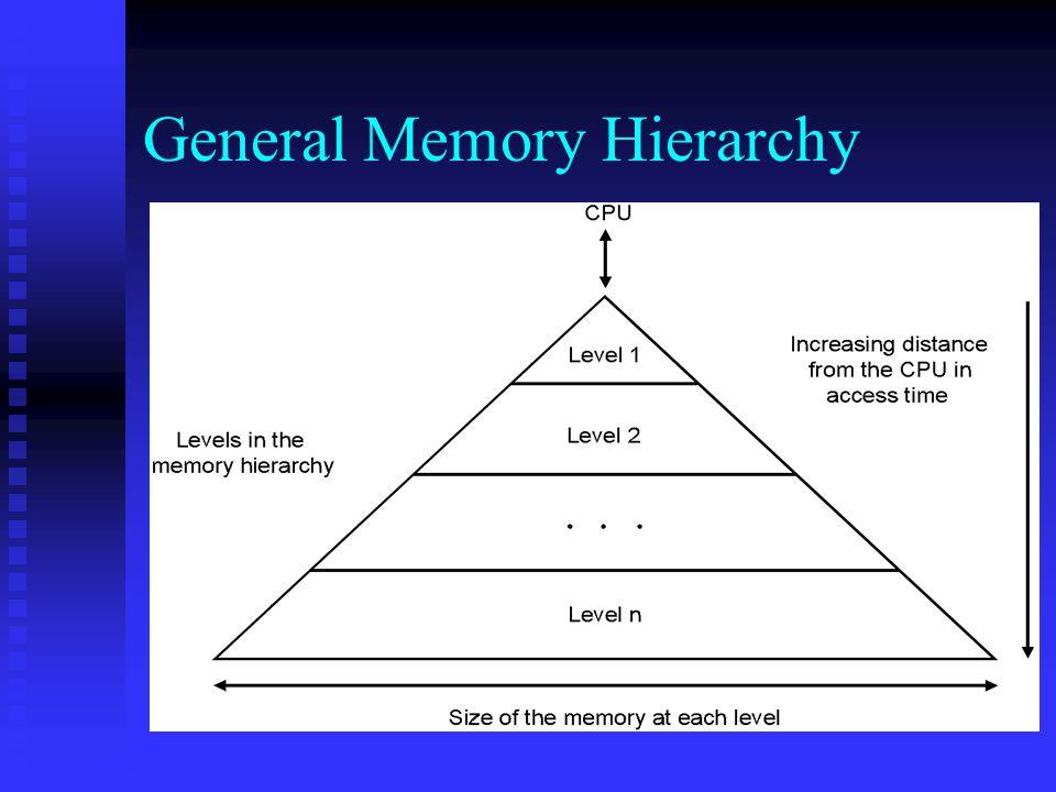 General Memory Hierarchy
