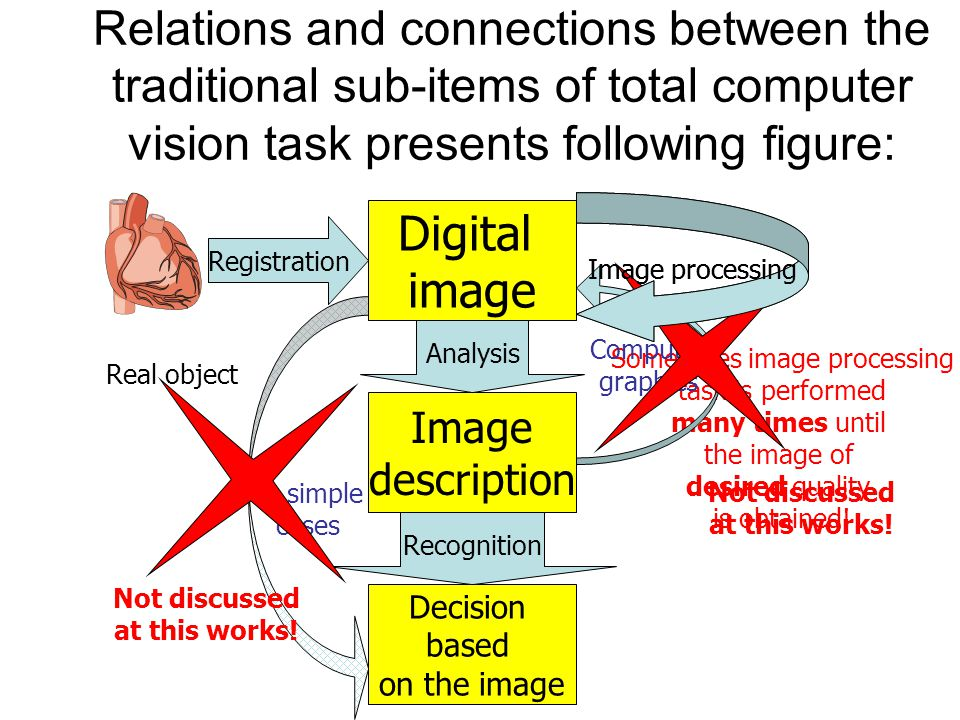 understanding Automatic understanding of the images (and other signals) is a new scientific idea in the area of computer vision and signal processing.
