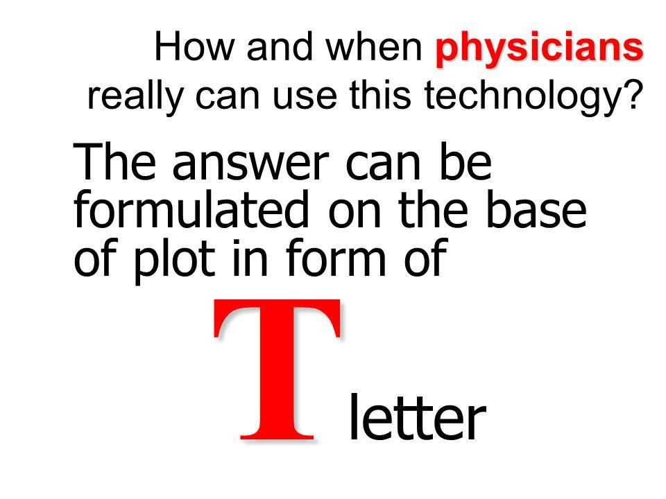 generates hypothesis.