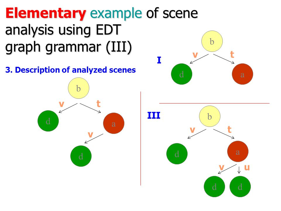 Elementary example of scene analysis using EDT graph grammar (II) 1.