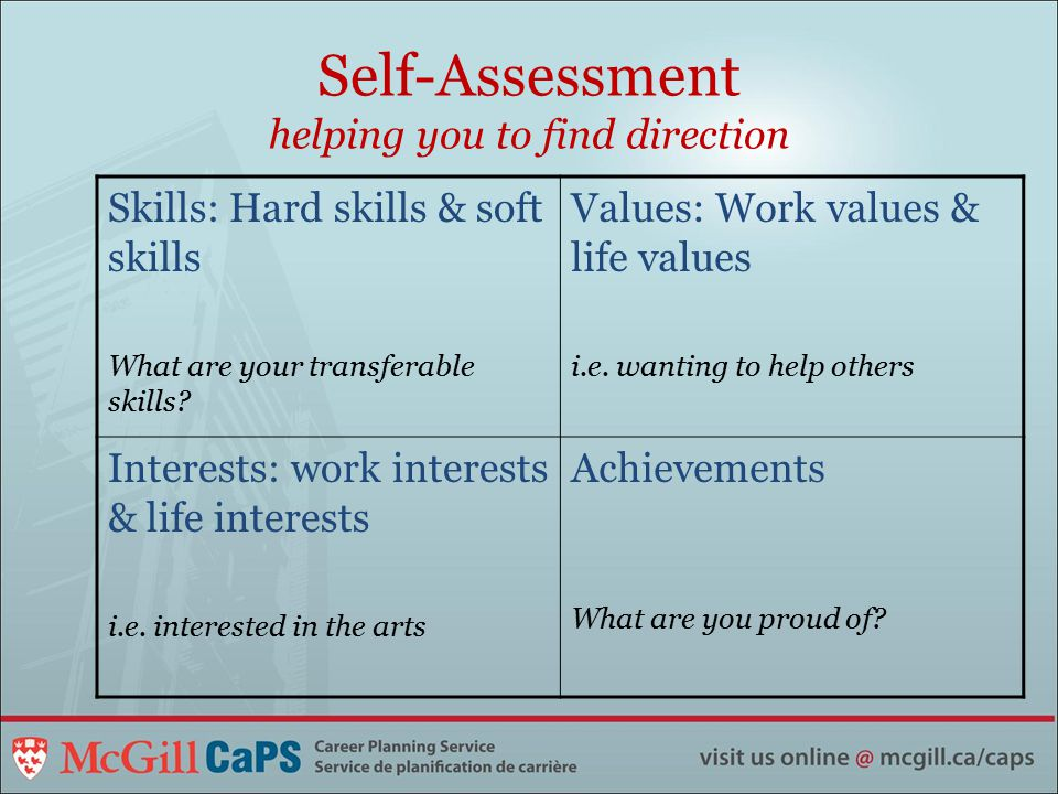 Self-Assessment helping you to find direction Skills: Hard skills & soft skills What are your transferable skills.
