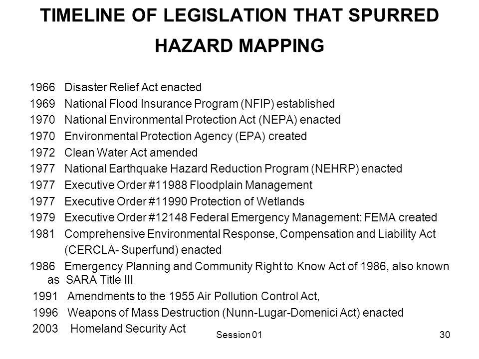 Session 0130 TIMELINE OF LEGISLATION THAT SPURRED HAZARD MAPPING 1966 Disaster Relief Act enacted 1969 National Flood Insurance Program (NFIP) establi