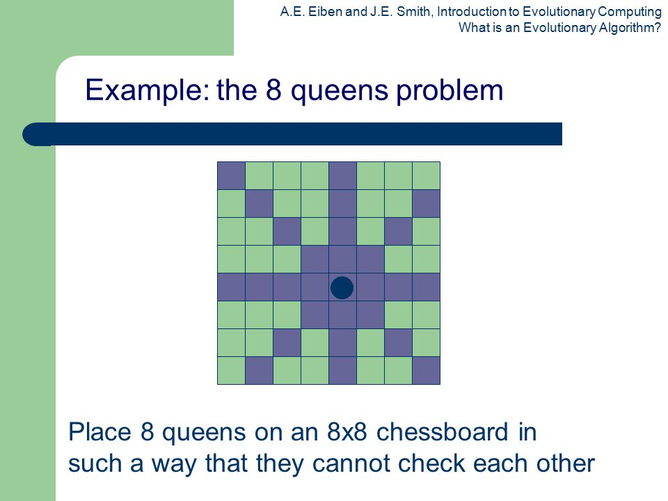 A.E. Eiben and J.E. Smith, Introduction to Evolutionary Computing What is an Evolutionary Algorithm? Place 8 queens on an 8x8 chessboard in such a way