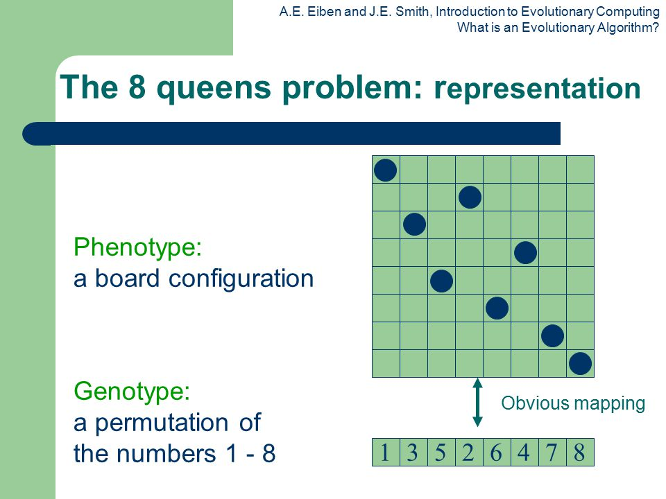 A.E. Eiben and J.E. Smith, Introduction to Evolutionary Computing What is an Evolutionary Algorithm? The 8 queens problem: r epresentation 12345678 Ge