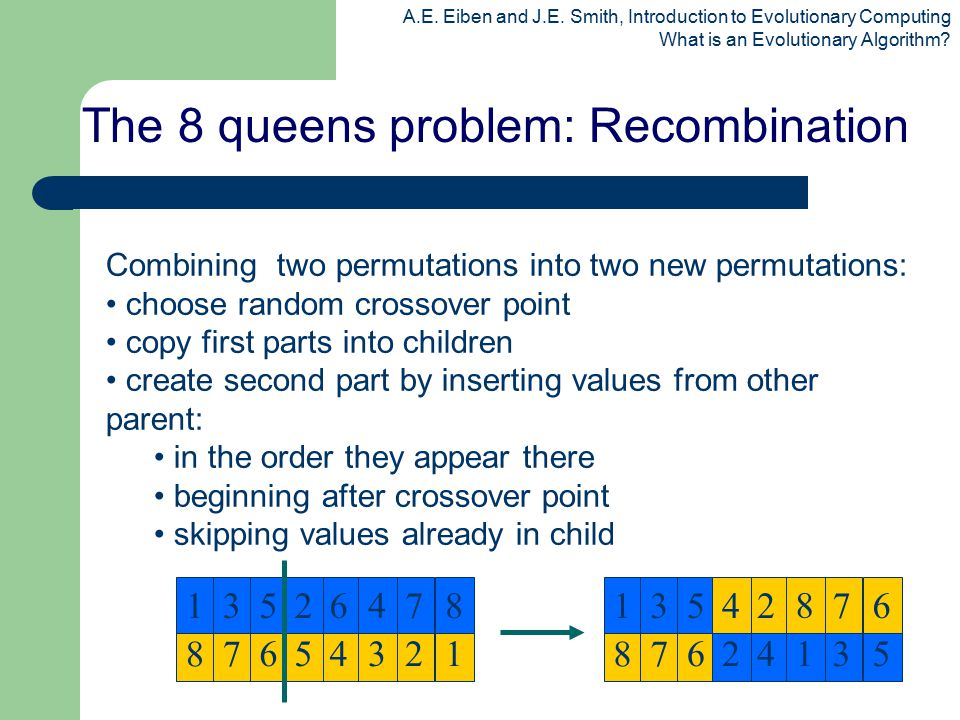 A.E. Eiben and J.E. Smith, Introduction to Evolutionary Computing What is an Evolutionary Algorithm? The 8 queens problem: Recombination Combining two
