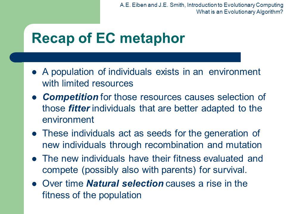 A.E. Eiben and J.E. Smith, Introduction to Evolutionary Computing What is an Evolutionary Algorithm? Recap of EC metaphor A population of individuals