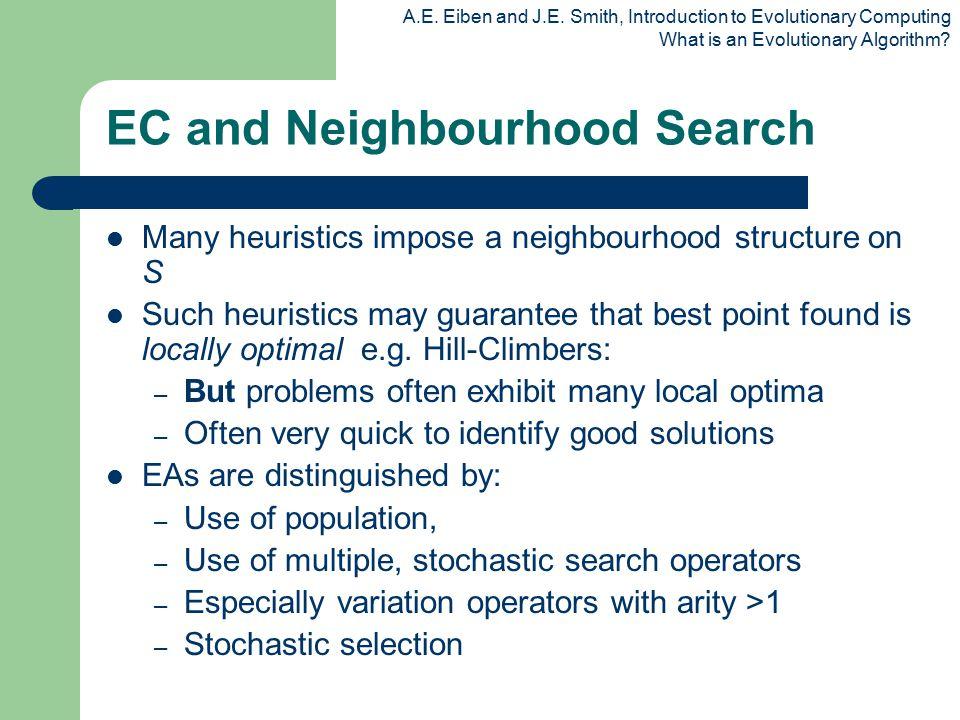 A.E. Eiben and J.E. Smith, Introduction to Evolutionary Computing What is an Evolutionary Algorithm? EC and Neighbourhood Search Many heuristics impos