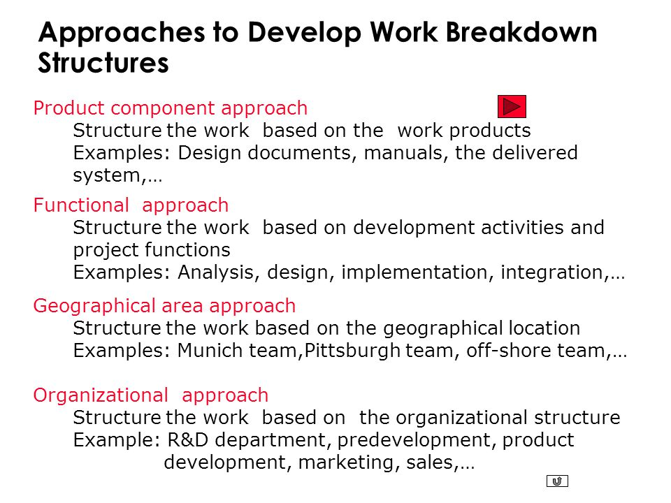 Approaches to Develop Work Breakdown Structures Product component approach Structure the work based on the work products Examples: Design documents, m