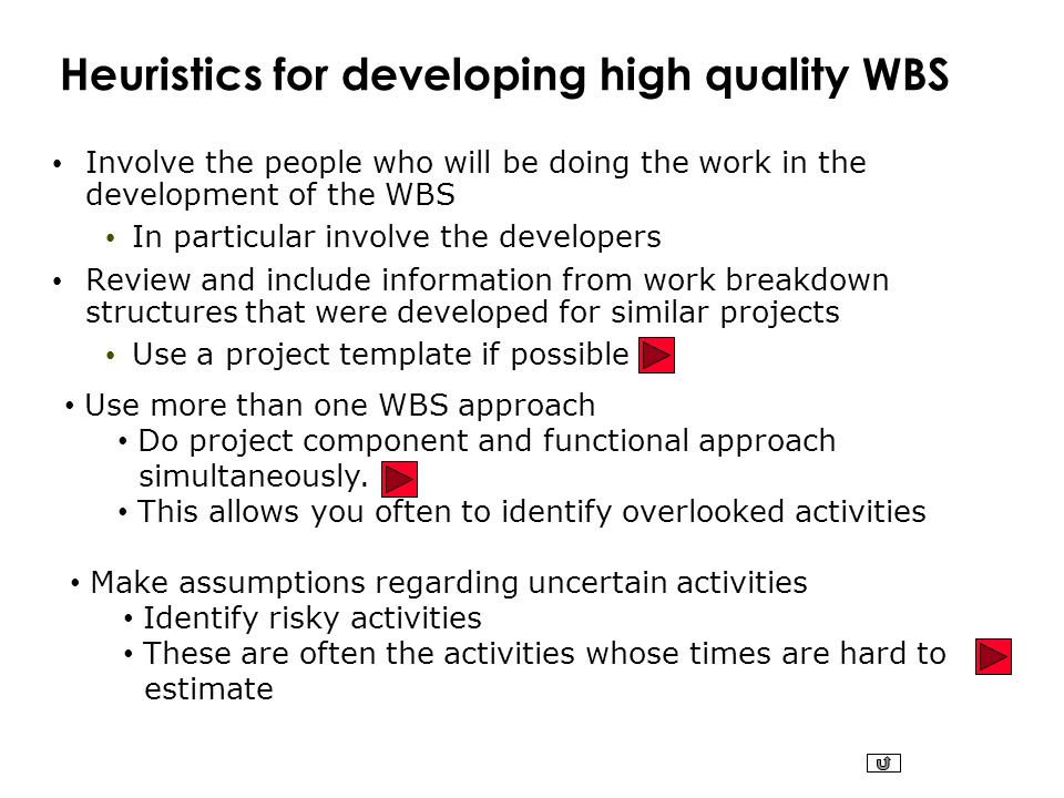 Heuristics for developing high quality WBS Involve the people who will be doing the work in the development of the WBS In particular involve the devel
